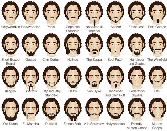 Facial Hair Styles